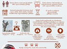VUGD_17maijs_infografika_fakti_2016